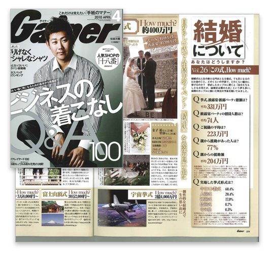 Gainer(ゲイナー)4月号 光文社発行